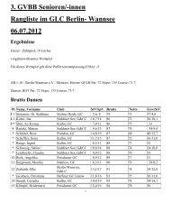 innen Rangliste im GLC Berlin- Wannsee 06.07.2012 Ergebnisse
