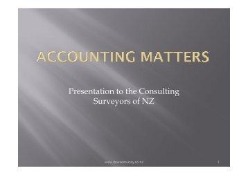 Surveyors of NZ