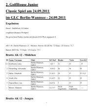 2. GolfHouse Junior Classic 2011