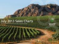 July 2013 Sales Charts