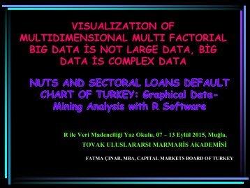 DATA İS COMPLEX DATA