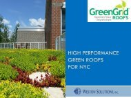 HIGH PERFORMANCE GREEN ROOFS FOR NYC