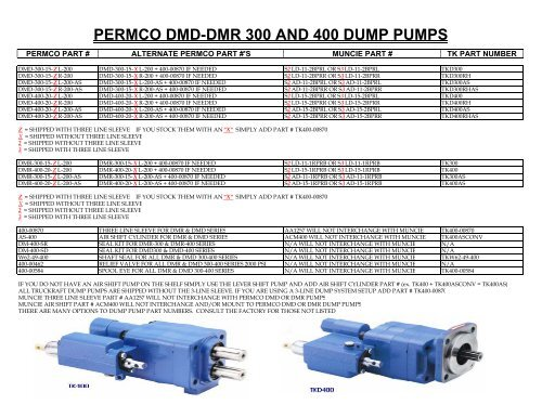 For Use With Permco 7500//7600 Series Pumps Permco W3-65 Permco W3-65 Hydraulic Pump Replacement Part Pack of 15