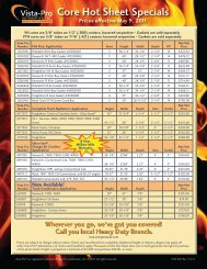Core Hot Sheet Specials