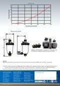 centrifugal pre-filtration www.waterco.com - Page 4