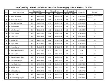 List of pending cases of 2010-11 for Fair Price timber supply Jammu ...