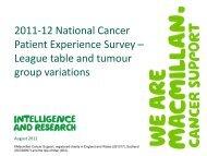 2011-12 National Cancer Patient Experience Survey – League table ...