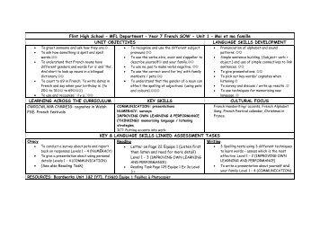 Scheme of Work - CILT Cymru