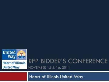 RFP BIDDER'S CONFERENCE