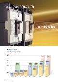 Low voltage circuit breakers - Page 6