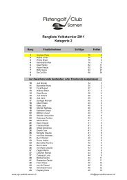 Rangliste Volksturnier 2011 Kategorie 2