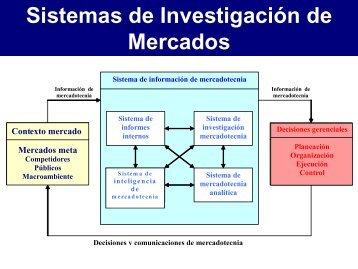 Sistemas de Investigación de Mercados