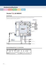 Analysenmeßsysteme Stratos® Pro A4 MSOXY