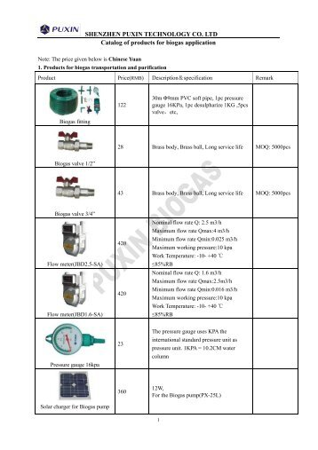 SHENZHEN PUXIN TECHNOLOGY CO LTD Catalog of products for biogas application