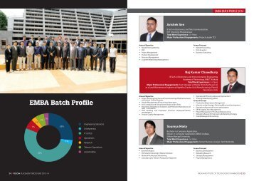 EMBA Batch Profile