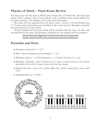 Physics of Music - Final Exam Review Formulas and Facts