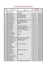 Résultats Trail des Aiguilles Rouges 2013