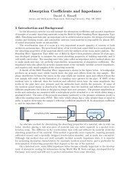 Absorption Coefficients and Impedance - Graduate Program in ...