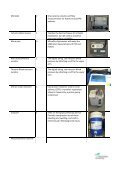 Physiotherapy Equipment - Page 3