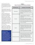 Virtual Ability as V - Page 6