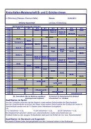 Kreis-Hallen-Meisterschaft B- und C-Schüler-/innen