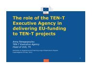Executive Agency in delivering EU-funding to TEN-T projects