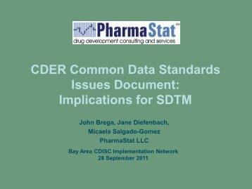 Implications for SDTM