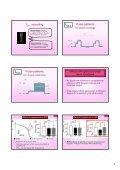 Long QT syndrome (LQTS) 1 - Page 4