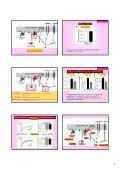 Long QT syndrome (LQTS) 1 - Page 7