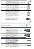 IP Video Nadzor - Page 5