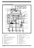 Manual Aparelho para aquecimento central - BW 30AE - Bosch - Page 6