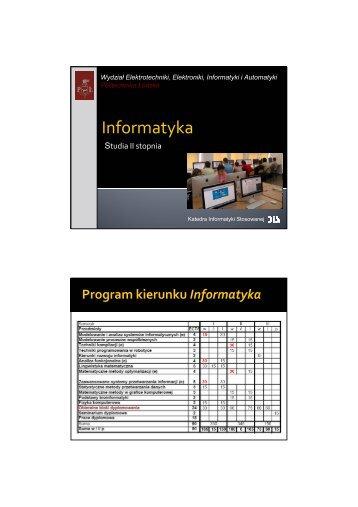 Informatyka - Instytut Informatyki Stosowanej