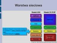 Warstwa sieciowa - Protokół IPv4 : zasada działania, adresacja ...