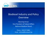 Biodiesel Industry and Policy Overview
