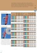magnétiques - Page 7