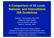 A Comparison of 42 Local National and International HIA Guidelines