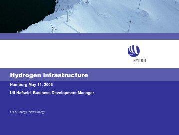 Hydrogen infrastructure