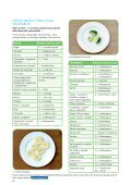 PORTION SIZES FOR CHILDREN - Page 4