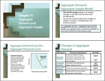 Chapter 7: Aggregate Demand and Aggregate Demand and ...
