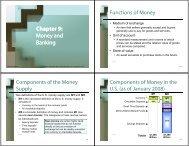 Chapter 9: Money and B ki Money and B kianng
