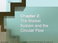 Chapter 2 The Market System and the Circular Flow