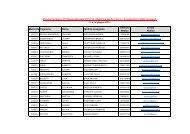Matricola Cognome Nome Medico assegnato Telefono Medico E-mail Medico