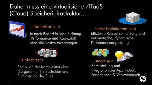 PDF [0,8 MB] - bei der IBH IT-Service GmbH