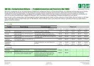 Preisliste - bei der IBH IT-Service GmbH