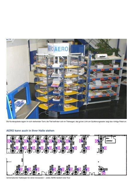 AERO – Automatischer Einzelplatzroboter
