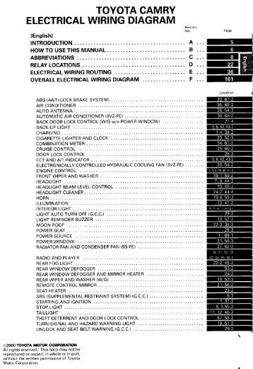 contents how to use the d electrical wiring diagram
