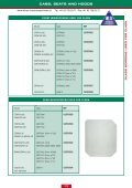 ACCESSORIES - Page 7
