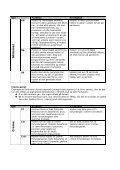 Sådan læser du resultatet af farvegentesten - Dansk PRE Avlsforening - Page 4