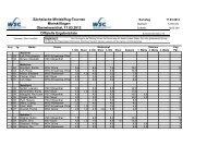 Miniskifliegen Oberwiesenthal 17.03.2012 Offizielle Ergebnisliste