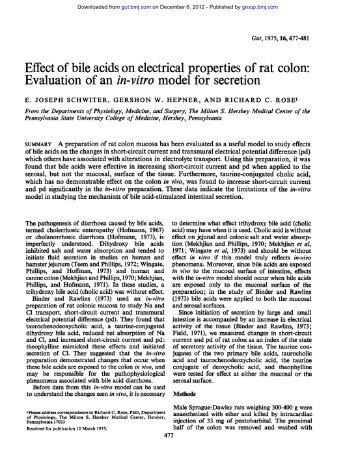 Evaluation ofan in-vitro model for secretion - Gut